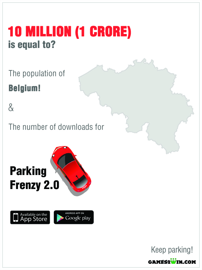 Parking Frenzy's downloads and the population of Belgium