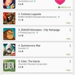 How we hit #1 Rank in the USA on Google Play Store – 3 Lessons learnt as an Indian Company