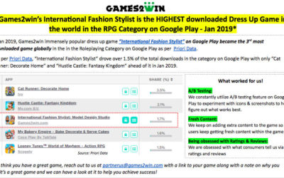 Highest Global Downloads – RPG Category